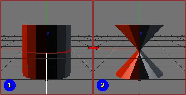 Edges - Flatten X